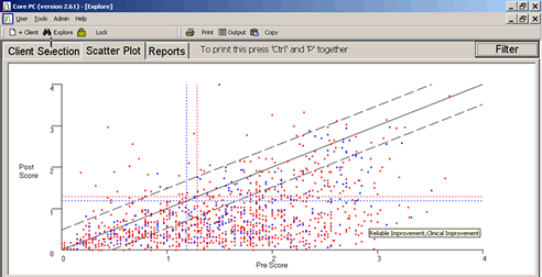 CORE PC scatterplot